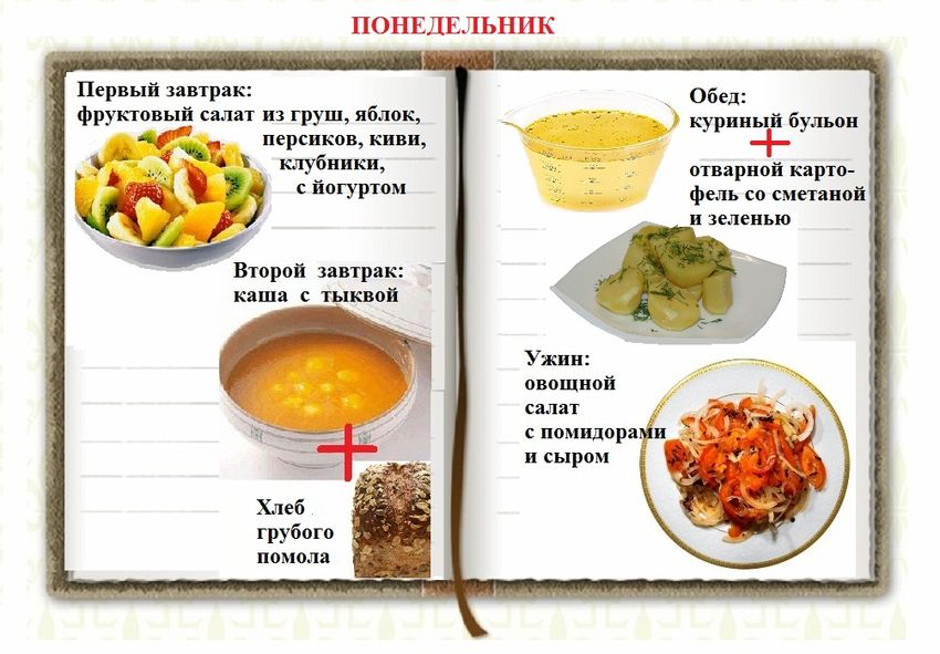 Как правильно питаться раздельно