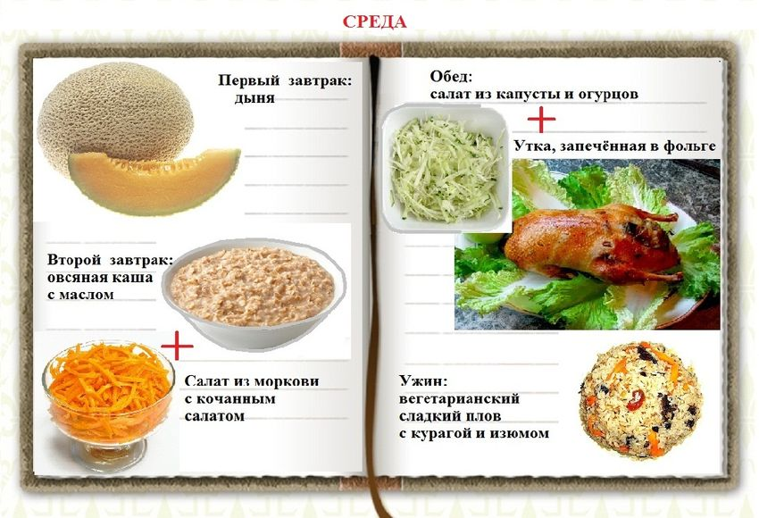 раздельное питание для похудения меню отзывы похудевших