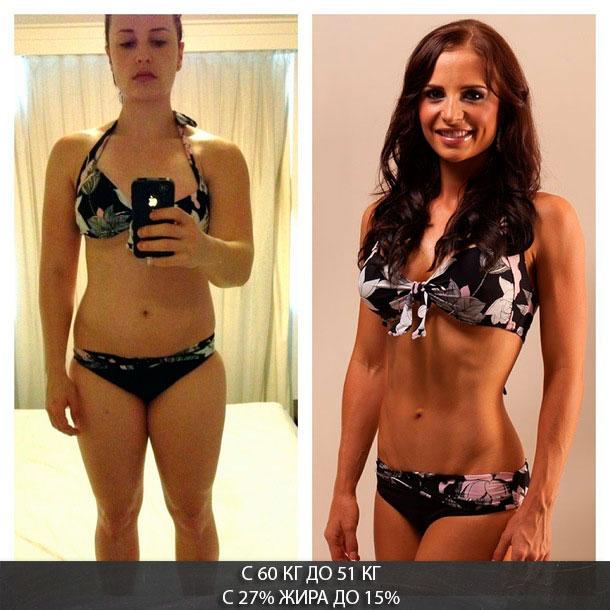 Сушка тела для девушек до и после